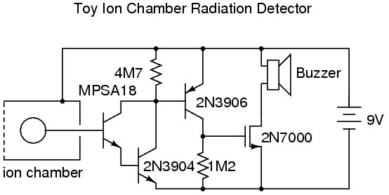 Toy Ion Chamber Circuit