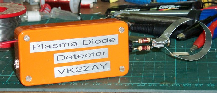 complete detector device