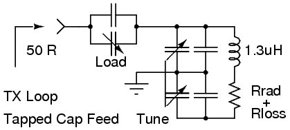 Feed Network Diagram